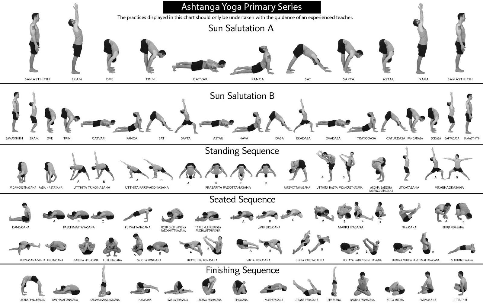 Ashtanga Yoga 1 Serie